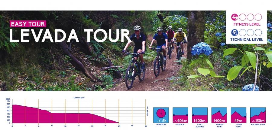 Mountainbiking easy tour